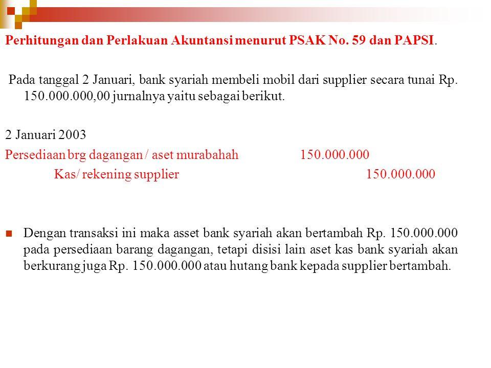 Perhitungan dan Perlakuan Akuntansi menurut PSAK No. 59 dan PAPSI. Pada tanggal 2 Januari, bank syariah membeli mobil dari supplier secara tunai Rp. 1