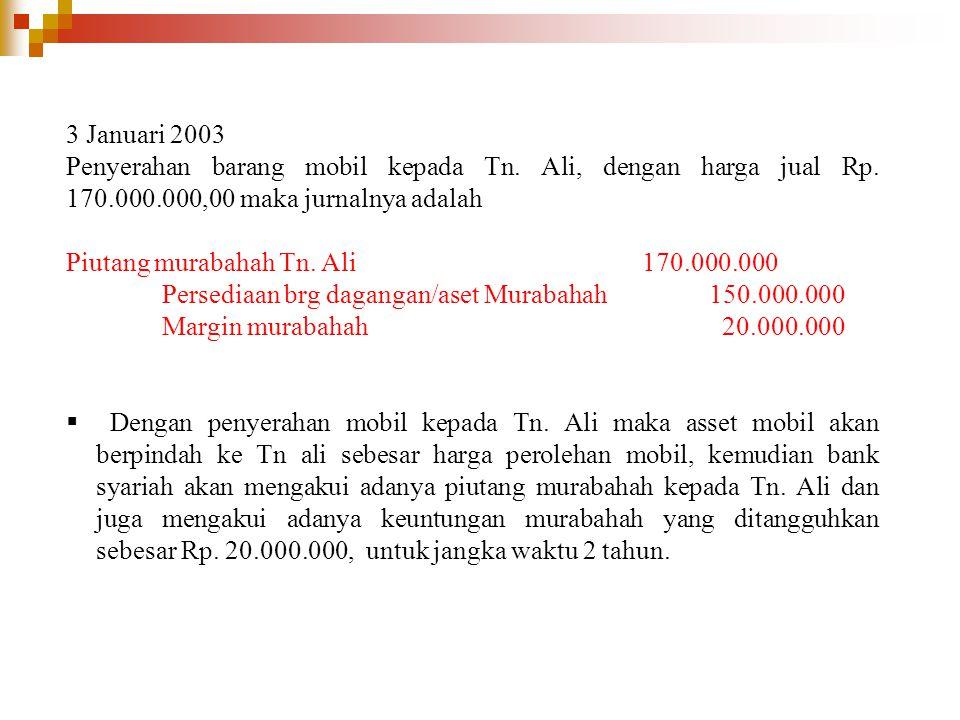 3 Januari 2003 Penyerahan barang mobil kepada Tn. Ali, dengan harga jual Rp. 170.000.000,00 maka jurnalnya adalah Piutang murabahah Tn. Ali170.000.000
