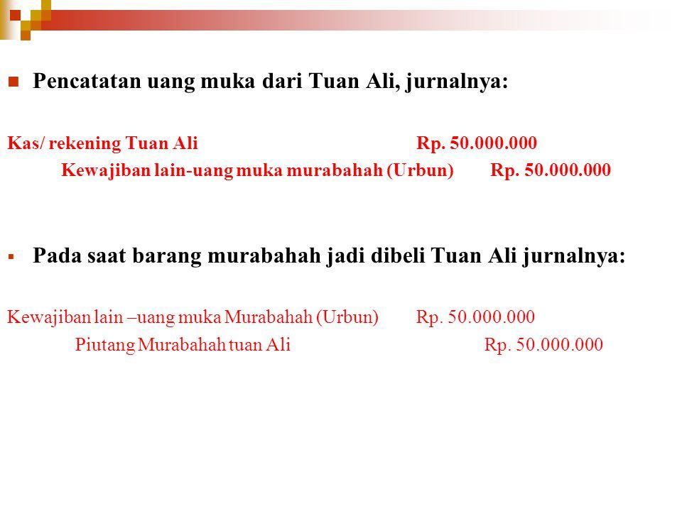 Pencatatan uang muka dari Tuan Ali, jurnalnya: Kas/ rekening Tuan AliRp. 50.000.000 Kewajiban lain-uang muka murabahah (Urbun) Rp. 50.000.000  Pada s