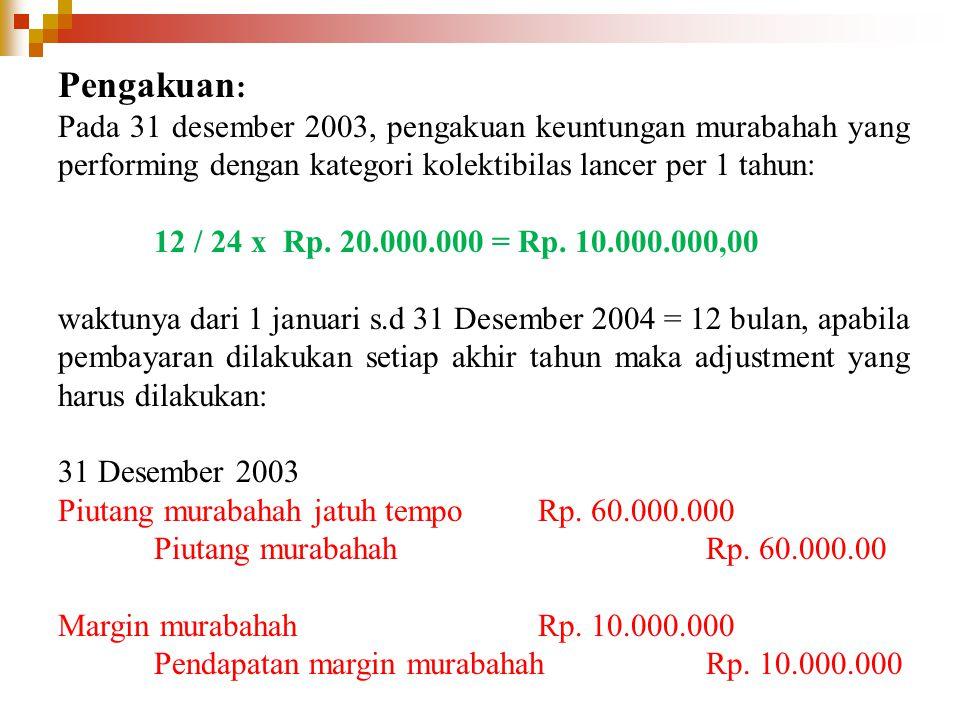 Pengakuan : Pada 31 desember 2003, pengakuan keuntungan murabahah yang performing dengan kategori kolektibilas lancer per 1 tahun: 12 / 24 x Rp. 20.00
