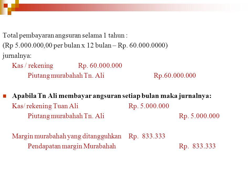 Total pembayaran angsuran selama 1 tahun : (Rp 5.000.000,00 per bulan x 12 bulan – Rp. 60.000.0000) jurnalnya: Kas / rekeningRp. 60.000.000 Piutang mu