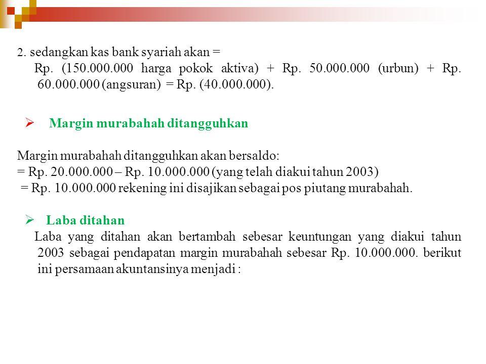 2. sedangkan kas bank syariah akan = Rp. (150.000.000 harga pokok aktiva) + Rp. 50.000.000 (urbun) + Rp. 60.000.000 (angsuran) = Rp. (40.000.000).  M