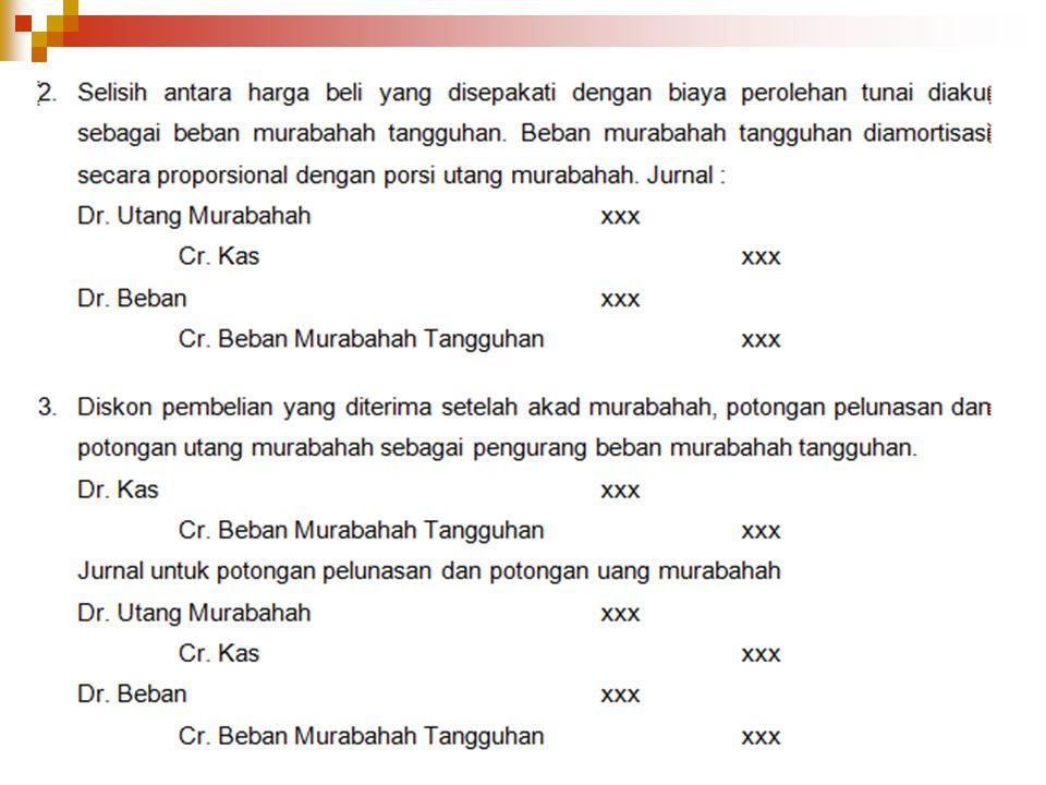 Jawaban : Berikut ini perhitungan angsuran per bulan oleh bank syariah.