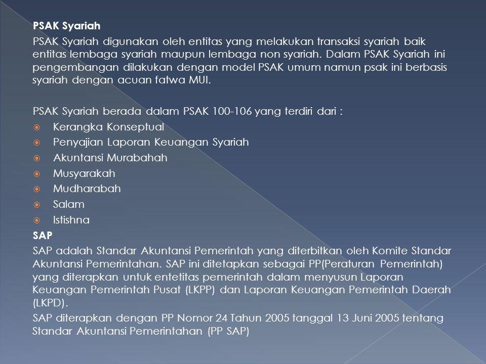 PSAK Syariah PSAK Syariah digunakan oleh entitas yang melakukan transaksi syariah baik entitas lembaga syariah maupun lembaga non syariah. Dalam PSAK