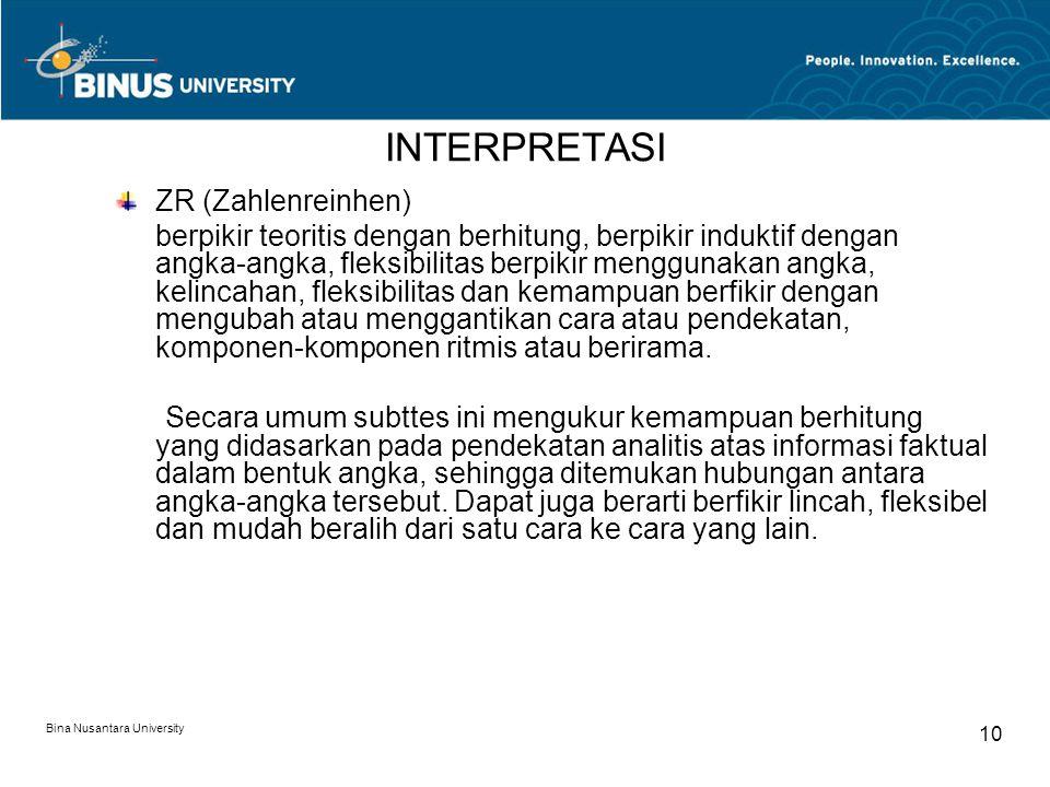Bina Nusantara University 10 INTERPRETASI ZR (Zahlenreinhen) berpikir teoritis dengan berhitung, berpikir induktif dengan angka-angka, fleksibilitas b