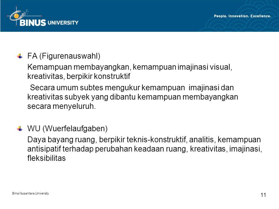 Bina Nusantara University 11 FA (Figurenauswahl) Kemampuan membayangkan, kemampuan imajinasi visual, kreativitas, berpikir konstruktif Secara umum sub