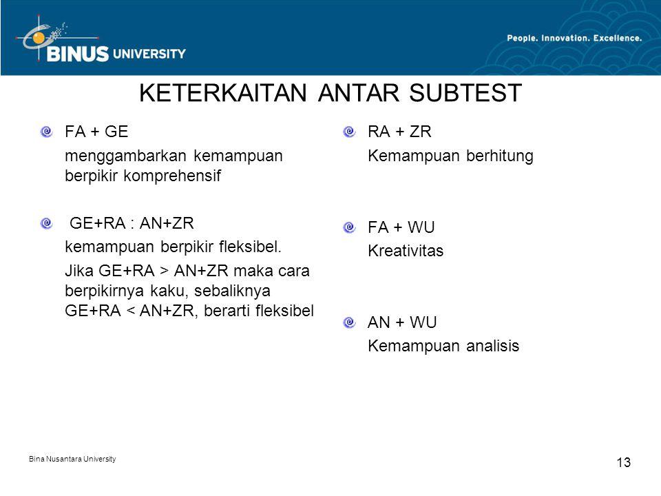 Bina Nusantara University 13 KETERKAITAN ANTAR SUBTEST FA + GE menggambarkan kemampuan berpikir komprehensif GE+RA : AN+ZR kemampuan berpikir fleksibe