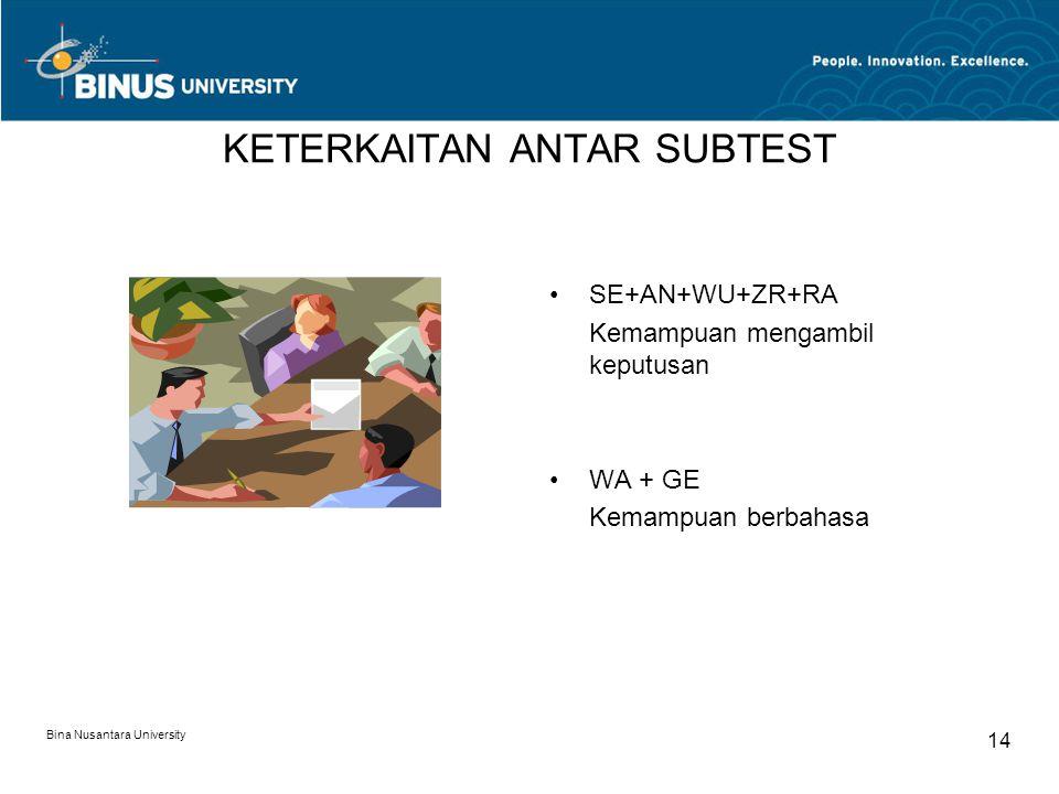 Bina Nusantara University 14 KETERKAITAN ANTAR SUBTEST SE+AN+WU+ZR+RA Kemampuan mengambil keputusan WA + GE Kemampuan berbahasa