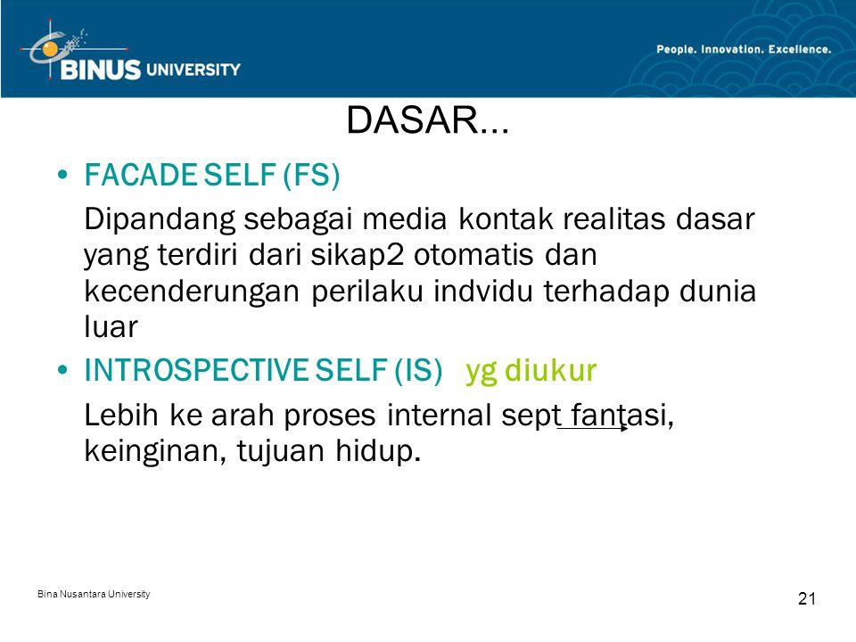 Bina Nusantara University 21 DASAR... FACADE SELF (FS) Dipandang sebagai media kontak realitas dasar yang terdiri dari sikap2 otomatis dan kecenderung