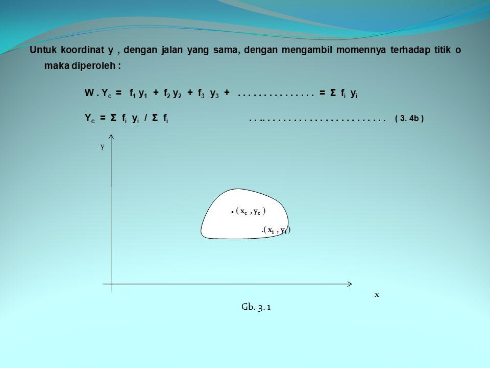 Untuk benda tiga dimensi dapat dibuktikan bahwa : X c = Σ f i x i / Σ f i ; Y c = Σ f i y i / Σ f i ; Z c = Σ f i z i / Σ f i...........