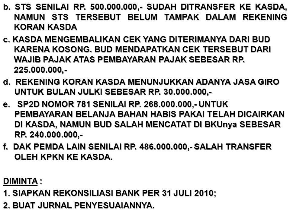 b. STS SENILAI RP. 500.000.000,- SUDAH DITRANSFER KE KASDA, NAMUN STS TERSEBUT BELUM TAMPAK DALAM REKENING KORAN KASDA c. KASDA MENGEMBALIKAN CEK YANG