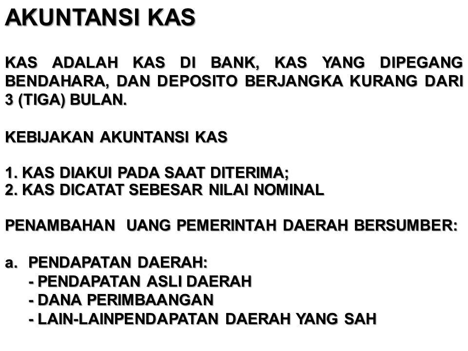 AKUNTANSI KAS KAS ADALAH KAS DI BANK, KAS YANG DIPEGANG BENDAHARA, DAN DEPOSITO BERJANGKA KURANG DARI 3 (TIGA) BULAN. KEBIJAKAN AKUNTANSI KAS 1. KAS D