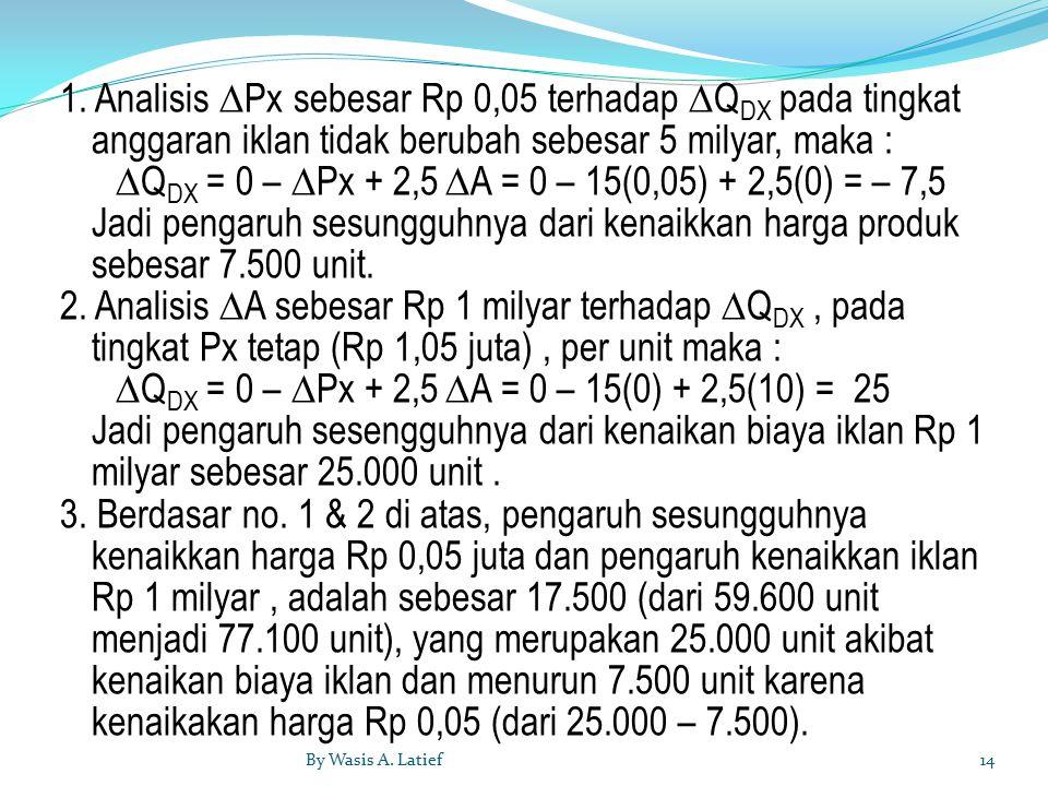 1. Analisis ∆Px sebesar Rp 0,05 terhadap ∆Q DX pada tingkat anggaran iklan tidak berubah sebesar 5 milyar, maka : ∆Q DX = 0 – ∆Px + 2,5 ∆A = 0 – 15(0,