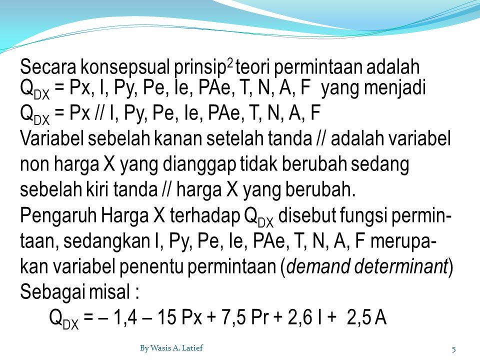 Secara konsepsual prinsip 2 teori permintaan adalah Q DX = Px, I, Py, Pe, Ie, PAe, T, N, A, F yang menjadi Q DX = Px // I, Py, Pe, Ie, PAe, T, N, A, F Variabel sebelah kanan setelah tanda // adalah variabel non harga X yang dianggap tidak berubah sedang sebelah kiri tanda // harga X yang berubah.