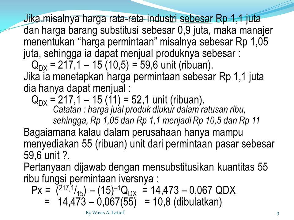 Jika misalnya harga rata-rata industri sebesar Rp 1,1 juta dan harga barang substitusi sebesar 0,9 juta, maka manajer menentukan harga permintaan misalnya sebesar Rp 1,05 juta, sehingga ia dapat menjual produknya sebesar : Q DX = 217,1 – 15 (10,5) = 59,6 unit (ribuan).