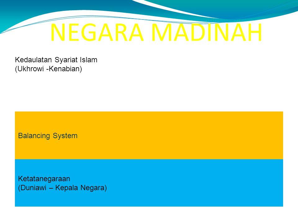 NEGARA MADINAH Balancing System Kedaulatan Syariat Islam (Ukhrowi -Kenabian) Ketatanegaraan (Duniawi – Kepala Negara)