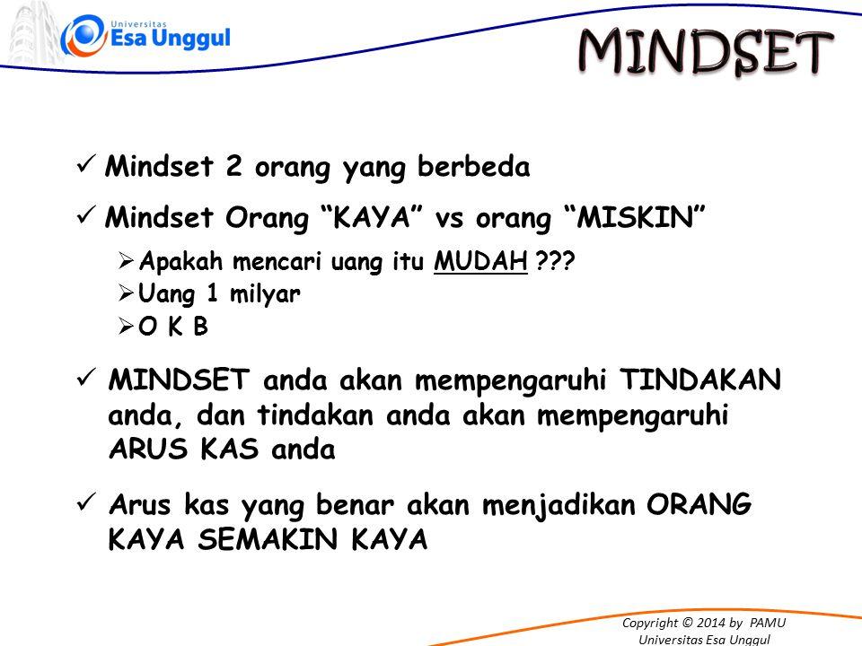 Copyright © 2014 by PAMU Universitas Esa Unggul Mindset 2 orang yang berbeda Mindset Orang KAYA vs orang MISKIN  Apakah mencari uang itu MUDAH ??.