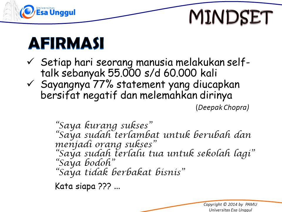 Copyright © 2014 by PAMU Universitas Esa Unggul Setiap hari seorang manusia melakukan self- talk sebanyak 55.000 s/d 60.000 kali Sayangnya 77% stateme