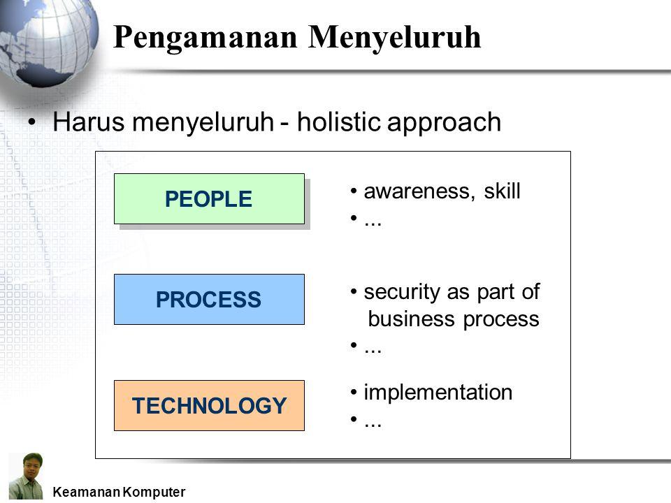 Keamanan Komputer Pengamanan Menyeluruh Harus menyeluruh - holistic approach PEOPLE PROCESS TECHNOLOGY awareness, skill...