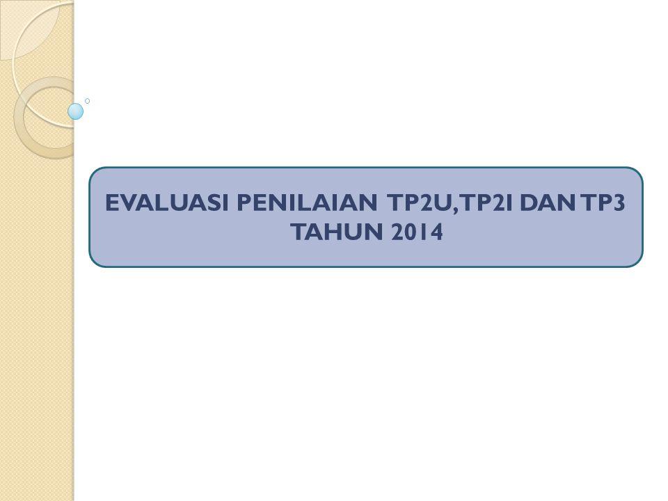 PERBEDAAN PENILAIAN TP2U-TP2I BULAN FEBRUARI 2014 NoNamaSatkerTP2UTP2I Perbedaan TP2U & TP2I (%) Ket 1Ir.