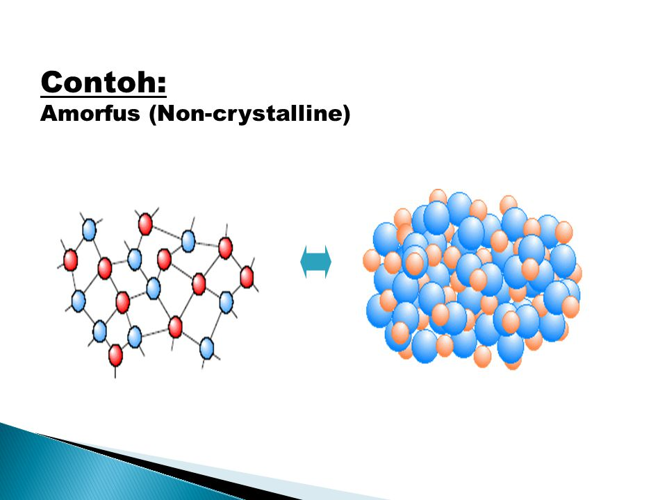 Contoh: Amorfus (Non-crystalline)