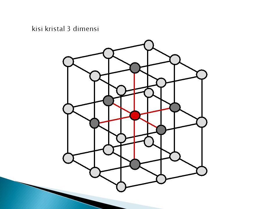 kisi kristal 3 dimensi