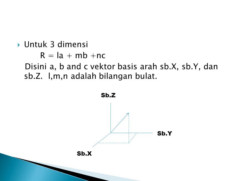  Untuk 3 dimensi R = la + mb +nc Disini a, b and c vektor basis arah sb.X, sb.Y, dan sb.Z.