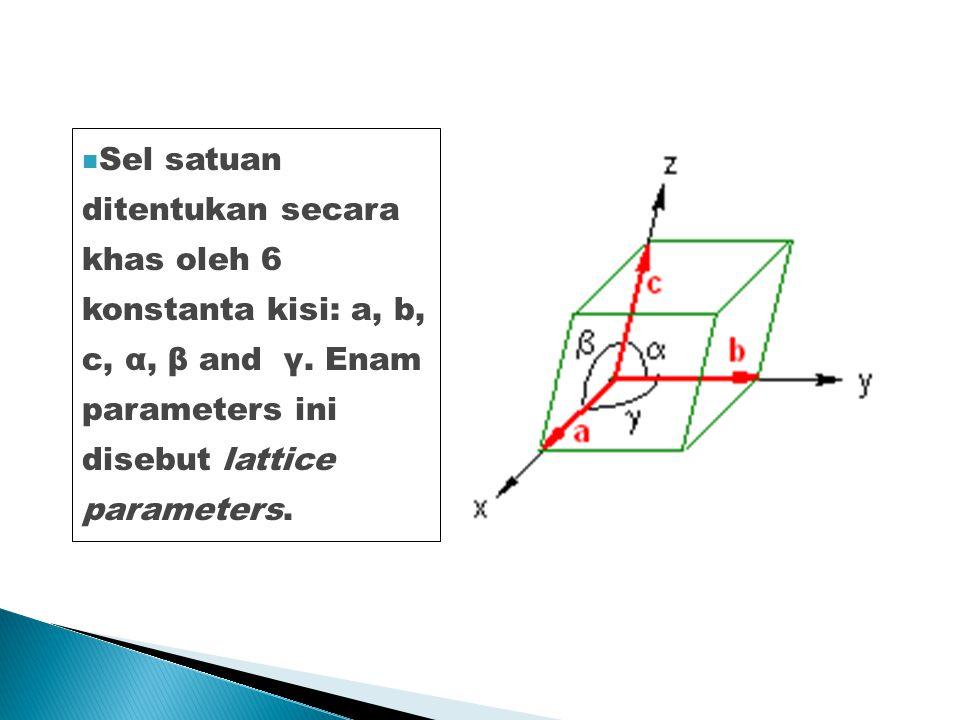 Sel satuan ditentukan secara khas oleh 6 konstanta kisi: a, b, c, α, β and γ.