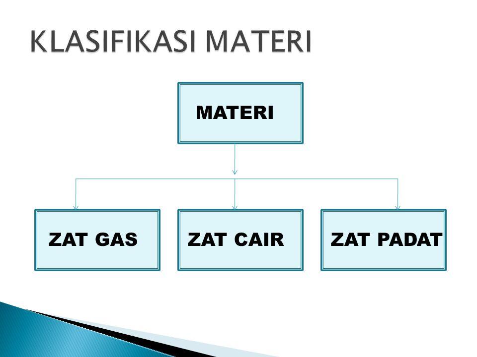MATERI ZAT GASZAT CAIRZAT PADAT