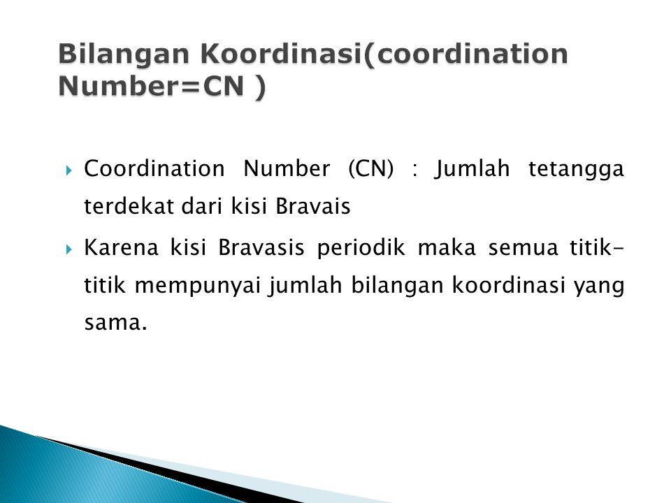  Coordination Number (CN) : Jumlah tetangga terdekat dari kisi Bravais  Karena kisi Bravasis periodik maka semua titik- titik mempunyai jumlah bilangan koordinasi yang sama.