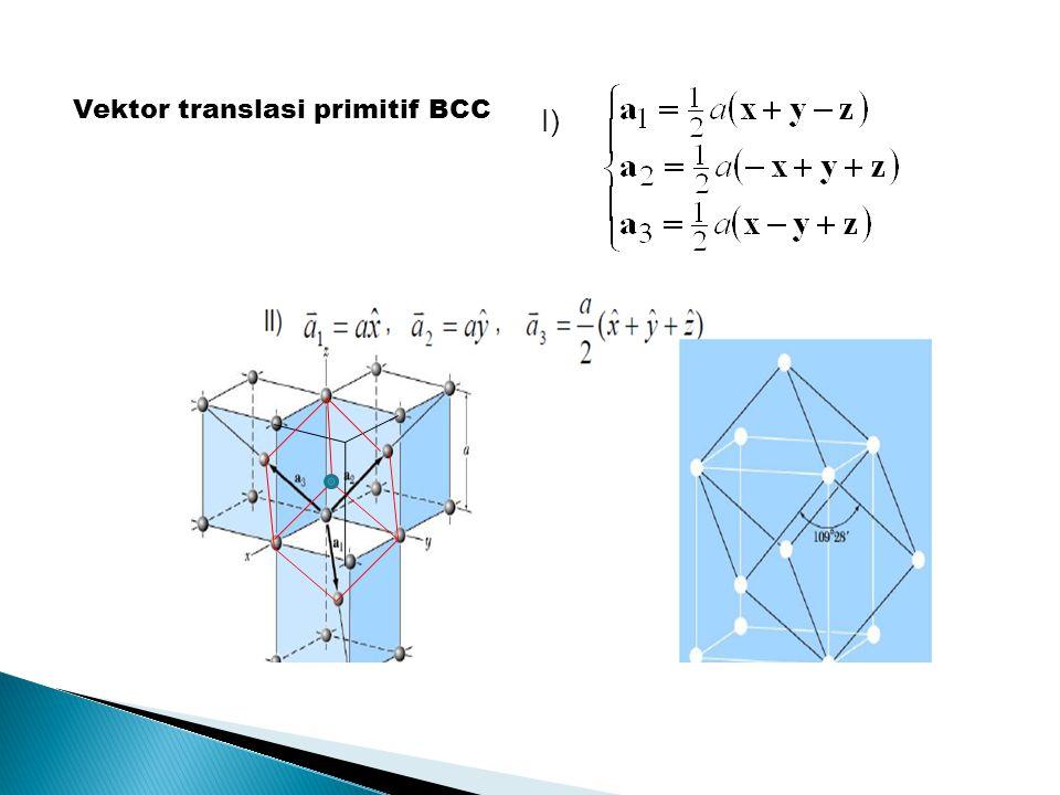 Vektor translasi primitif BCC I)