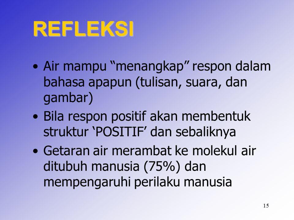 """15 REFLEKSI Air mampu """"menangkap"""" respon dalam bahasa apapun (tulisan, suara, dan gambar) Bila respon positif akan membentuk struktur 'POSITIF' dan se"""