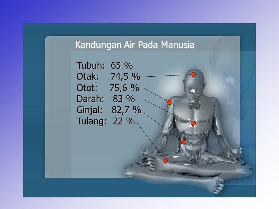 4 Tubuh: 65 % Otak: 74,5 % Otot: 75,6 % Darah: 83 % Ginjal: 82,7 % Tulang: 22 % Kandungan Air Pada Manusia