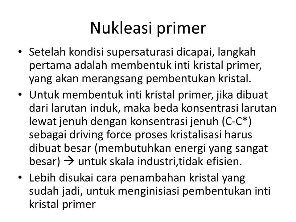 Nukleasi primer Setelah kondisi supersaturasi dicapai, langkah pertama adalah membentuk inti kristal primer, yang akan merangsang pembentukan kristal.