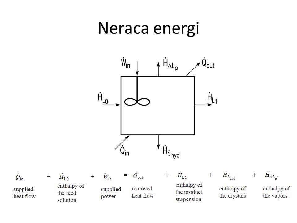 Neraca energi