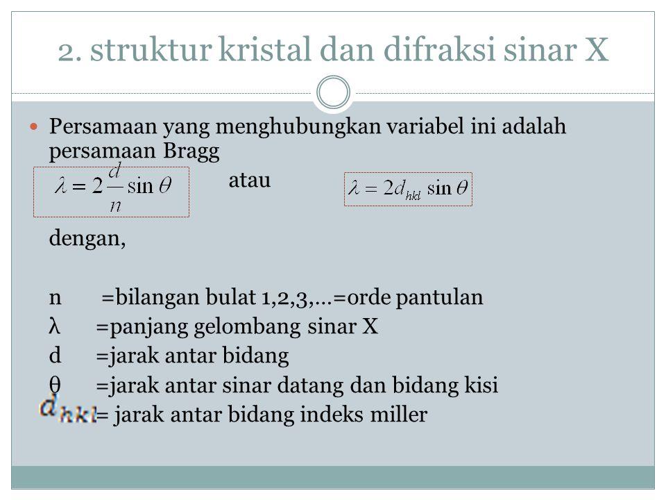2. struktur kristal dan difraksi sinar X Persamaan yang menghubungkan variabel ini adalah persamaan Bragg atau dengan, n =bilangan bulat 1,2,3,…=orde