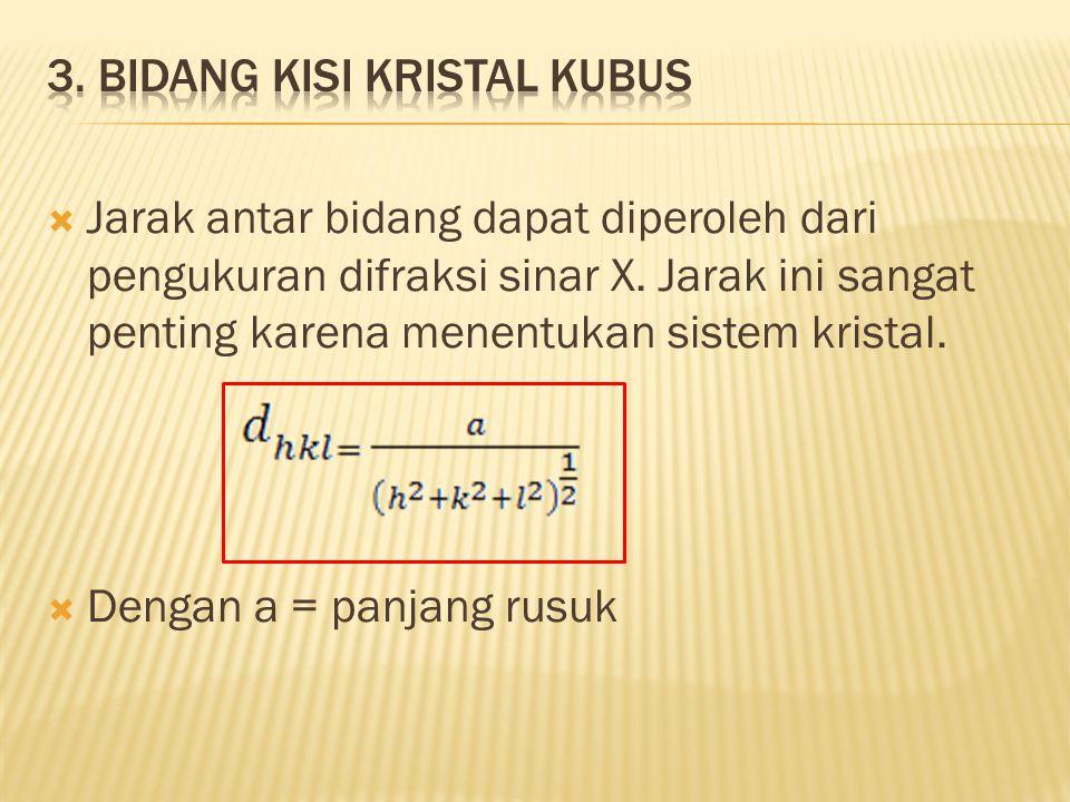  Jarak antar bidang dapat diperoleh dari pengukuran difraksi sinar X. Jarak ini sangat penting karena menentukan sistem kristal.  Dengan a = panjang