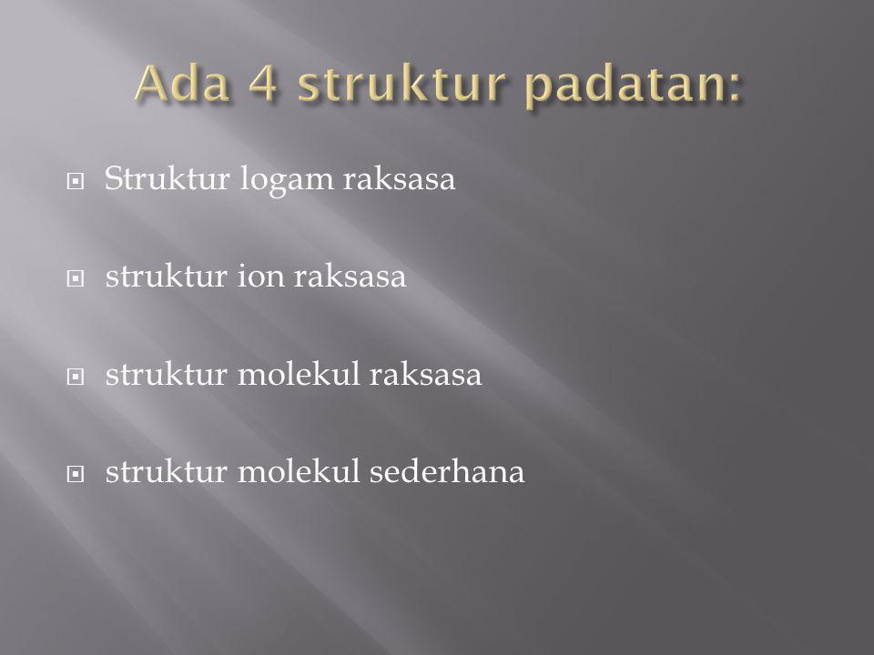 5.Jumlah partikel per sel satuan dan volume sel satuan ( kubus ) a.