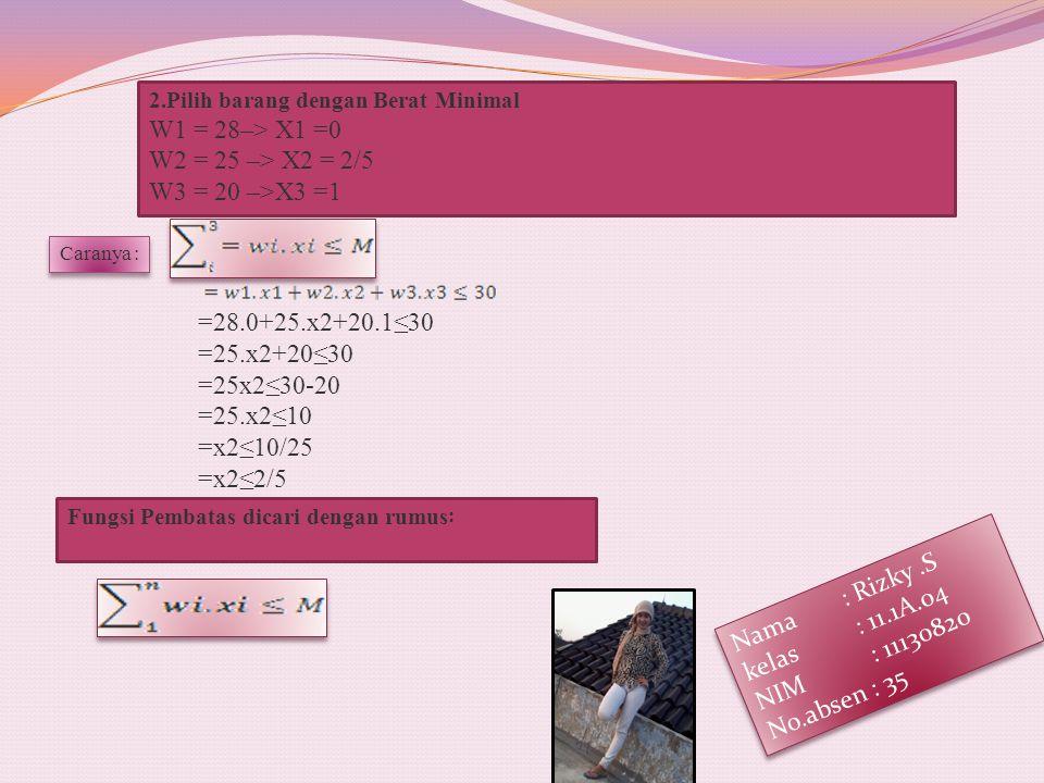 2.Pilih barang dengan Berat Minimal W1 = 28–> X1 =0 W2 = 25 –> X2 = 2/5 W3 = 20 –>X3 =1 Caranya : Fungsi Pembatas dicari dengan rumus : =28.0+25.x2+20