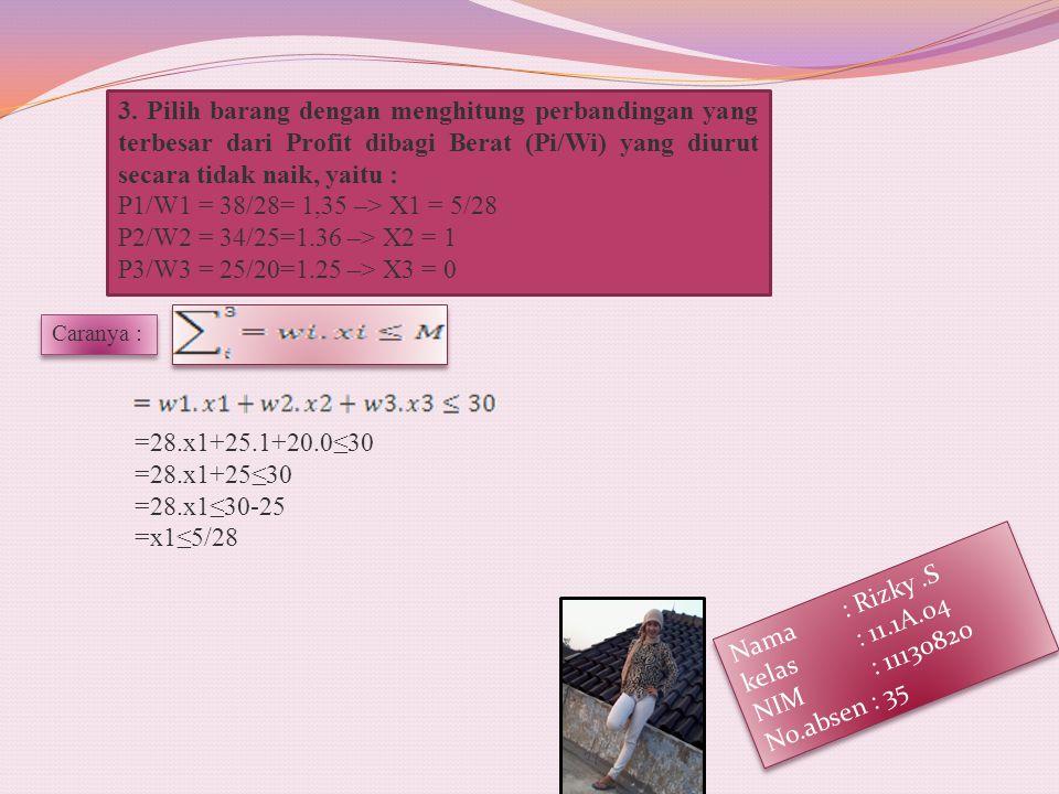 Cara kriteria metode greedy : =38.0+34.2/5+25.1 =13,6+25 =38,6 =38.5/28+34.1+25.0 =6,8+34 =40,8 =38.1+34.2/25+25.0 =38+2.72 =40,72 Nama : Rizky.S kelas : 11.1A.04 NIM : 11130820 No.absen : 35