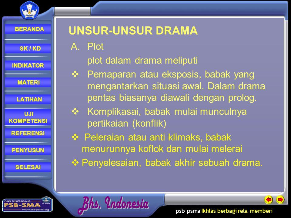 psb-psma Ikhlas berbagi rela memberi REFERENSI LATIHAN MATERI PENYUSUN INDIKATOR SK / KD UJI KOMPETENSI BERANDA SELESAI Dalam drama-drama di Indonesia, alur ini biasa ditampilkan secara lengkap sehingga cerita-cerita drama di Indonesia dapat diketahui cerita akhirnya.