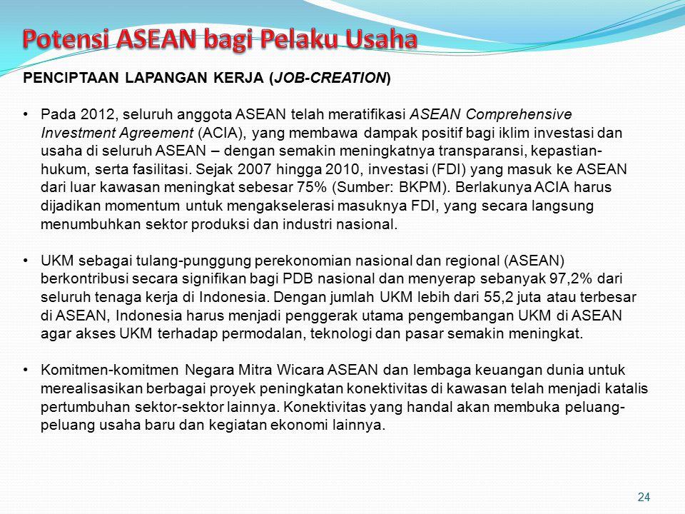 PENCIPTAAN LAPANGAN KERJA (JOB-CREATION) Pada 2012, seluruh anggota ASEAN telah meratifikasi ASEAN Comprehensive Investment Agreement (ACIA), yang mem