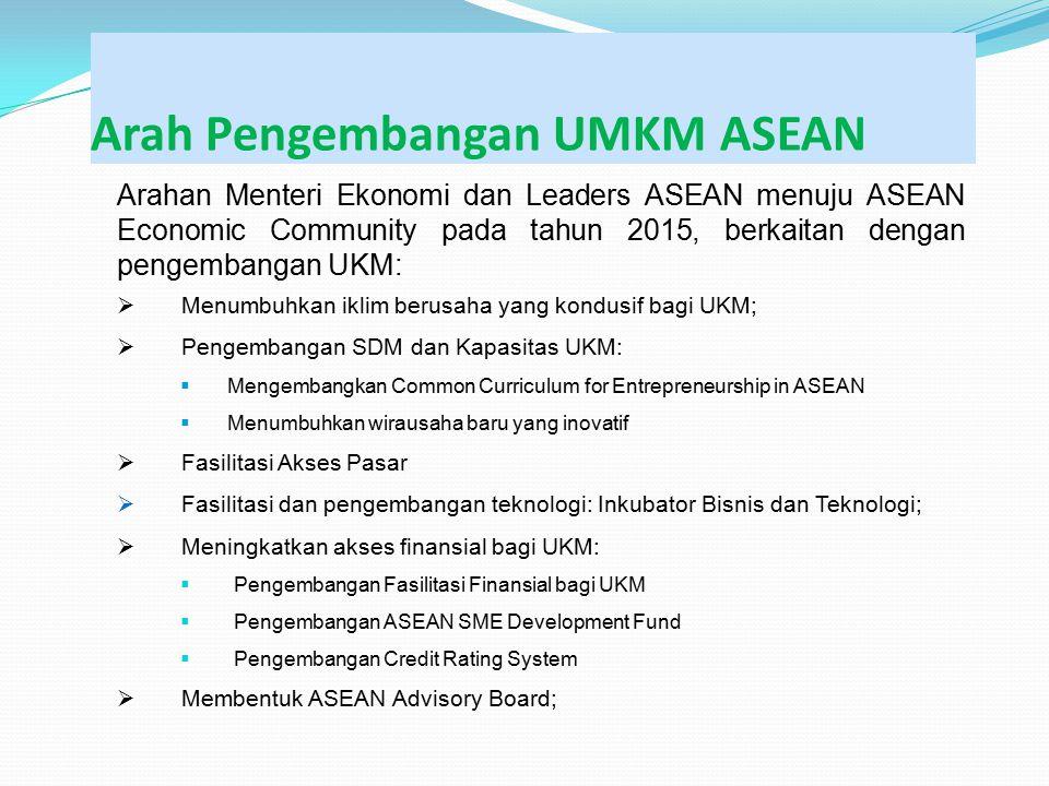 Arah Pengembangan UMKM ASEAN Arahan Menteri Ekonomi dan Leaders ASEAN menuju ASEAN Economic Community pada tahun 2015, berkaitan dengan pengembangan U