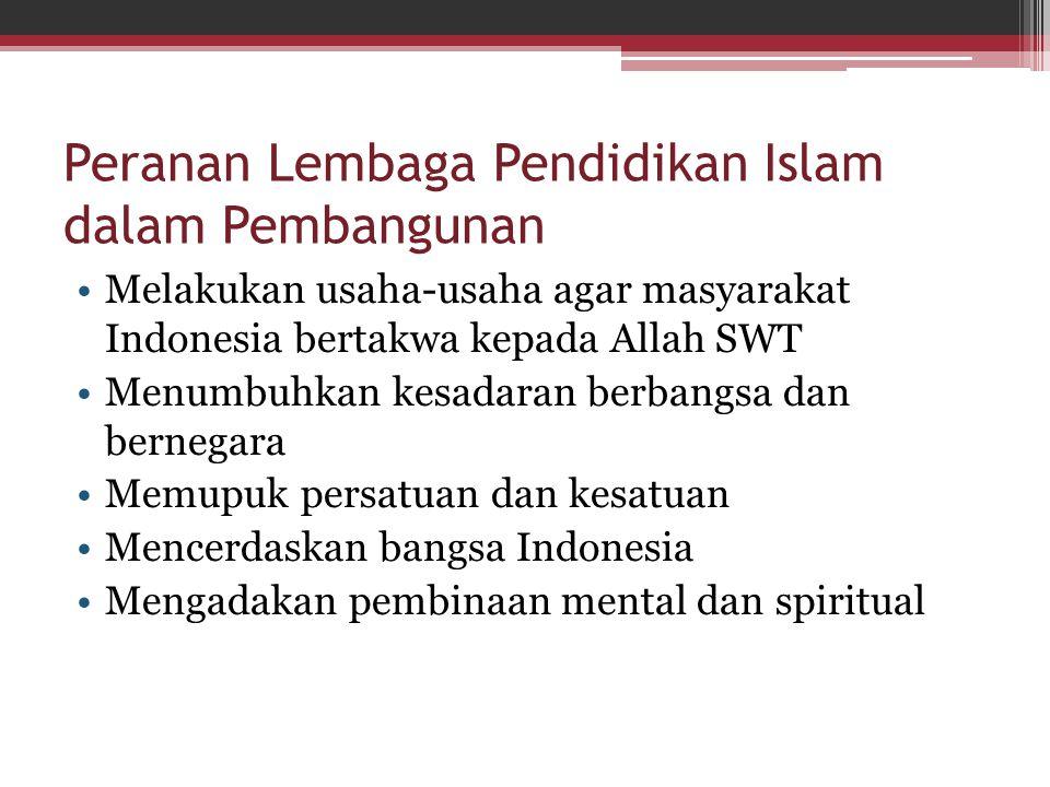 Peranan Lembaga Pendidikan Islam dalam Pembangunan Melakukan usaha-usaha agar masyarakat Indonesia bertakwa kepada Allah SWT Menumbuhkan kesadaran ber
