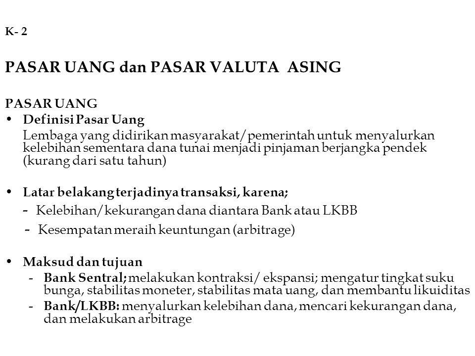 K- 2 PASAR UANG dan PASAR VALUTA ASING PASAR UANG Definisi Pasar Uang Lembaga yang didirikan masyarakat/pemerintah untuk menyalurkan kelebihan sementa
