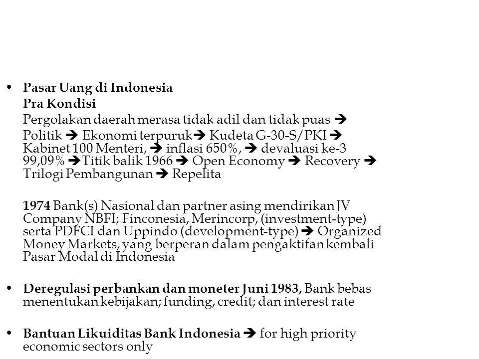 Pasar Uang di Indonesia Pra Kondisi Pergolakan daerah merasa tidak adil dan tidak puas  Politik  Ekonomi terpuruk  Kudeta G-30-S/PKI  Kabinet 100