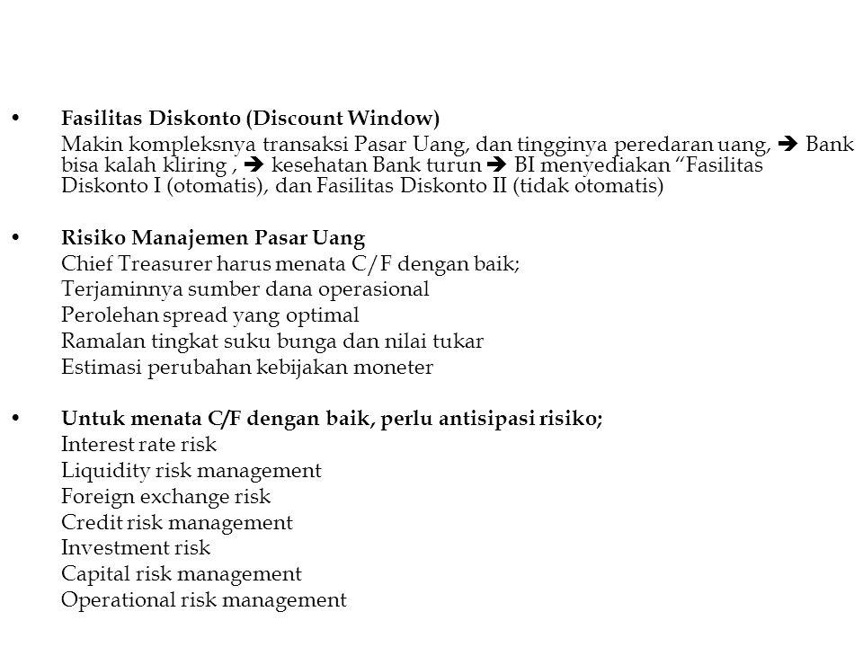 Fasilitas Diskonto (Discount Window) Makin kompleksnya transaksi Pasar Uang, dan tingginya peredaran uang,  Bank bisa kalah kliring,  kesehatan Bank