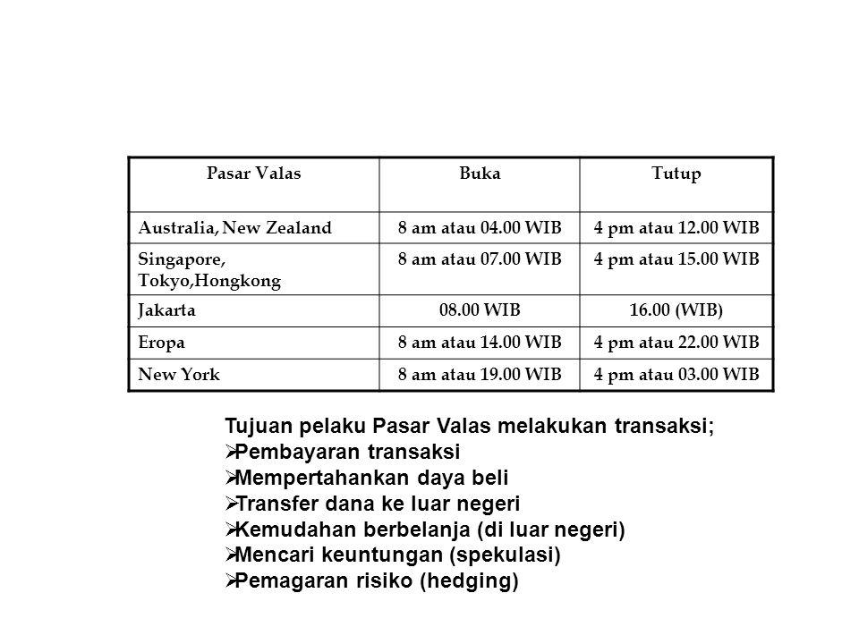 Pasar ValasBukaTutup Australia, New Zealand8 am atau 04.00 WIB4 pm atau 12.00 WIB Singapore, Tokyo,Hongkong 8 am atau 07.00 WIB4 pm atau 15.00 WIB Jak