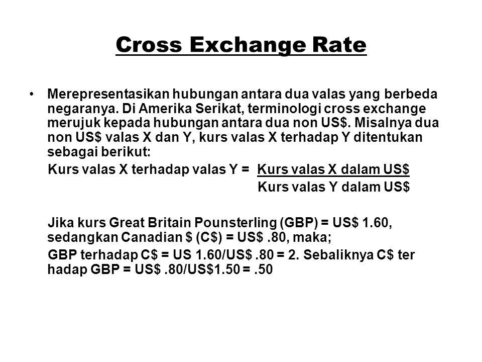 Cross Exchange Rate Merepresentasikan hubungan antara dua valas yang berbeda negaranya. Di Amerika Serikat, terminologi cross exchange merujuk kepada