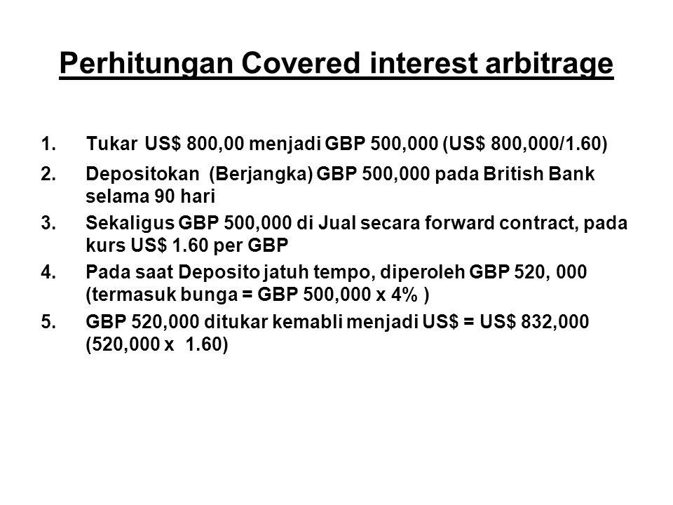 Perhitungan Covered interest arbitrage 1.Tukar US$ 800,00 menjadi GBP 500,000 (US$ 800,000/1.60) 2.Depositokan (Berjangka) GBP 500,000 pada British Ba